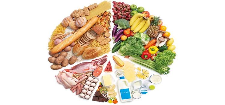 กินอาหารที่หลากหลาย เพื่อร่ายกาย
