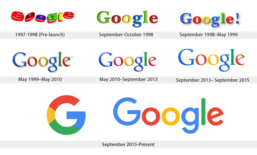 โลโก้ Google และการเปลี่ยนแปลง